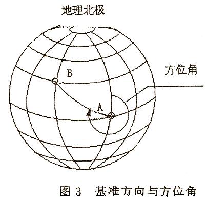 无线电测向的-般知识2
